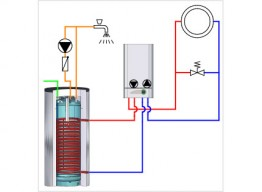 Gas-Brennwert-Paket BSH 150 MK