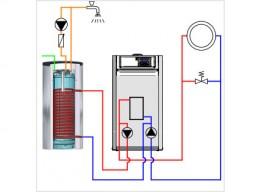 Gas-Brennwert-Paket floor BSH 150