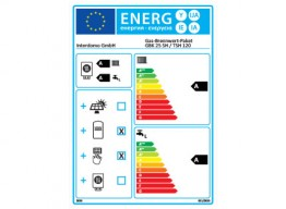 Gas-Brennwert-Paket GBK-plus Solar
